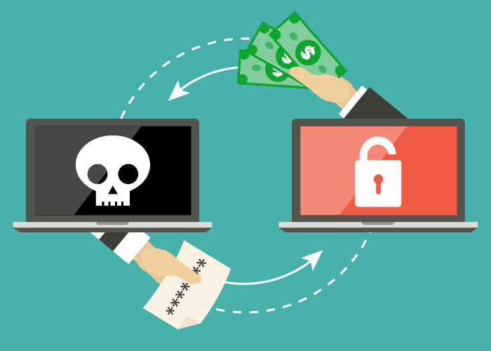 Ransomware – What Is It & How To Remove It