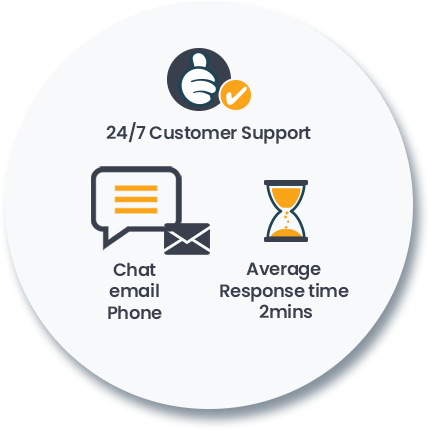 Fanatical Technical Support of V2 Cloud