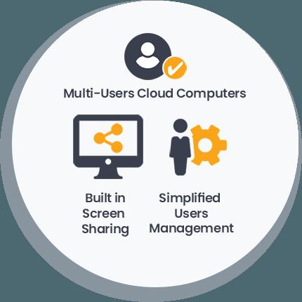 StraightFoward Collaboration on V2 Cloud
