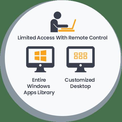 Apps Availability on V2 Cloud