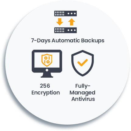 Cybersecurity provided on V2 Cloud