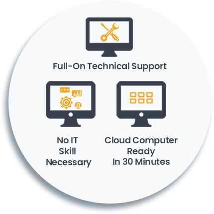 V2 Cloud Technical support integrated