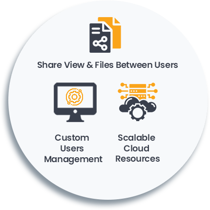 Multi-Users Workspaces on V2Cloud