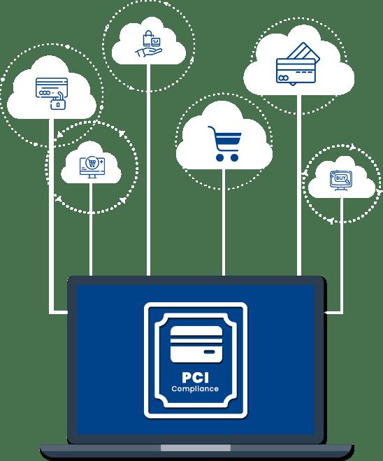 PCI compliant virtual desktop