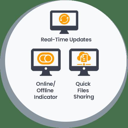 Remote Collaboration on V2 Cloud