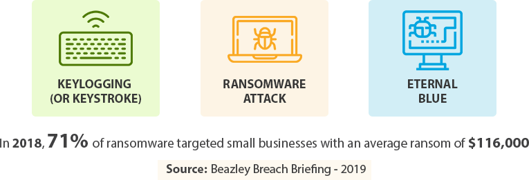 v2cloud-types-attacks