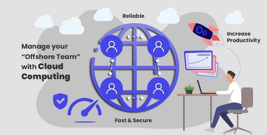 Offshore-Team-Virtualization-v2cloud