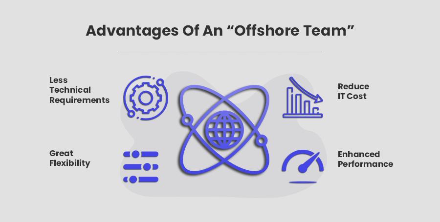 offshore-team-cloudcomputing-v2cloud