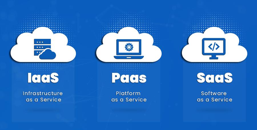 IaaS-PaaS-SaaS-v2cloud