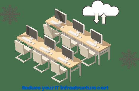 desktop-virtualiation-benefits-hybrid-work